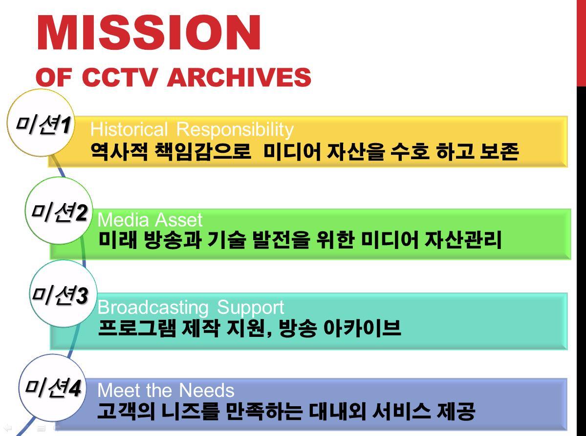 CCTV 아카이브의 미션